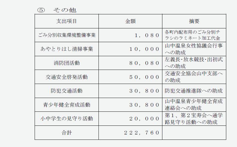 決算資料:環境安全部2